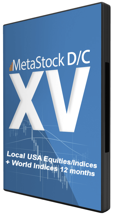 Local USA Equities Indices 800px
