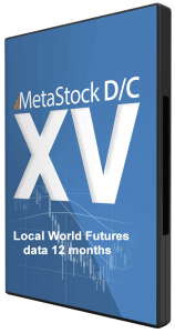 Local World Futures data 12 months
